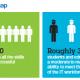 Manufacturers Seek to Mend the Skills Gap